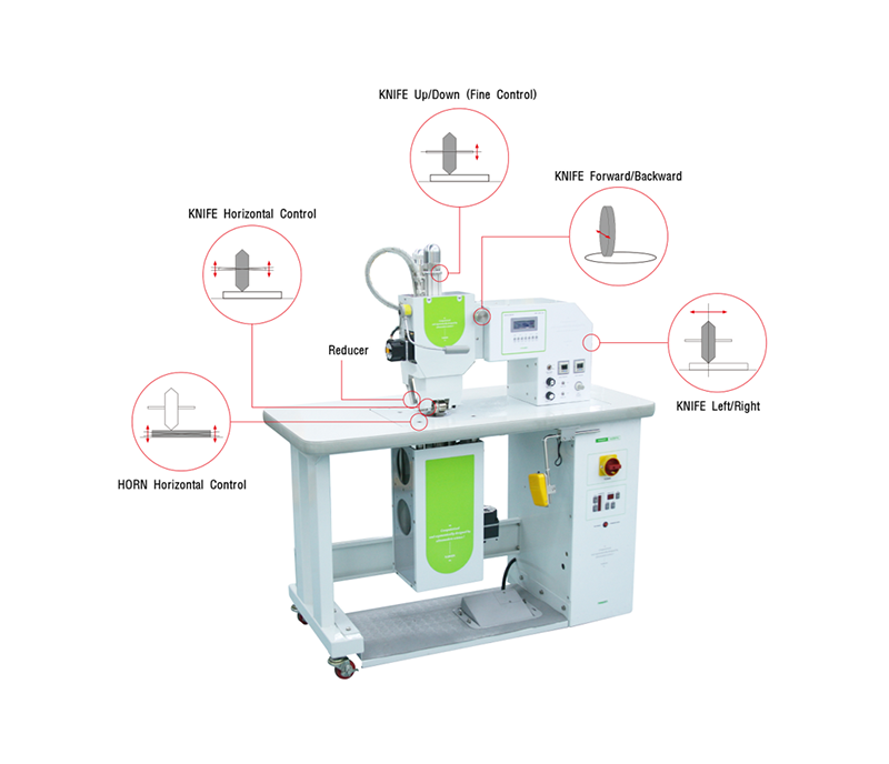HTM-6550- Ultrasonic Pattern Machine